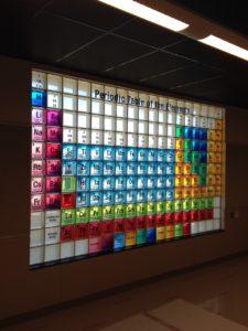 Glass Block Periodic Table
